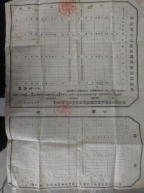 1963年湖北省京山县自留地使用证和房产所有证县长:柴鸿禄