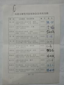 内蒙古硬笔书法家协会会员花名册,有签名(熊一然,索英镌,陈晗晟等)