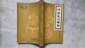 中国气功图谱