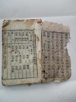 木刻,云林别墅纂辑酬世锦囊续编卷一二三,三卷合订。