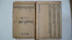 清末时期印行《古唐诗合解》(卷二)(线装本)
