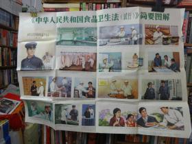 中华人民共和国食品卫生法(试行)简要图解