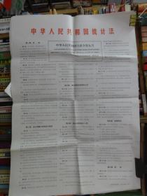 中华人民共和国统计法(挂图)
