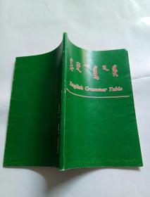 蒙文版书籍:122页,书名参考书影