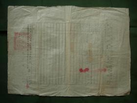 1953年 陕西旬邑县人民政府借款细数表