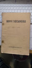 国内外兰球比赛成绩表 1949-1958
