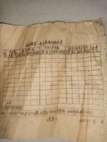 筑先县第 区支差情形调查表 (1947年)
