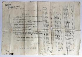 《琴江邮刊》1988年第1期(上世纪八十年代台州三门县琴江集邮小组发行的油印月刊)