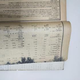 芥子園画传(五卷)