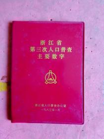 1983年 浙江省第三次人口普查主要数字