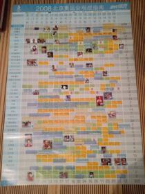 2008年北京奥运会观战指南当代体育海报