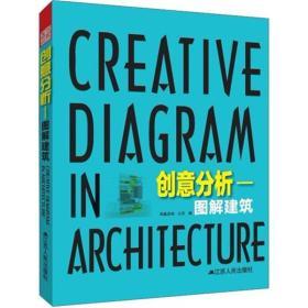 创意分析:图解建筑