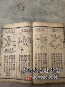 清道光刻本经元堂藏板精印《地理阴阳纂集》上下卷一册全 阴阳地理图文并茂 内容完整印板清楚