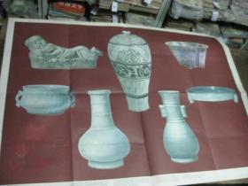 教学挂图:宋代的瓷器