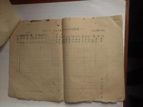 文史资料:【汶上县】辛店公社 一九六五年几项作物安排落实表 (一)【空白】