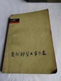 自然科学大事年表(试编本)