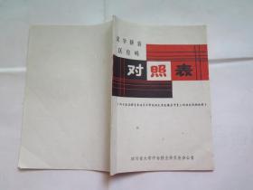 汉字拼音区位码对照表