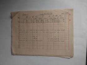 文史资料:【汶上县辛店公社 桥梁大队 1964年】 试算情况统计表