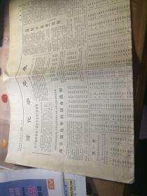 《人民日报》1986.10.15(重新发表简化字总表复印资料)