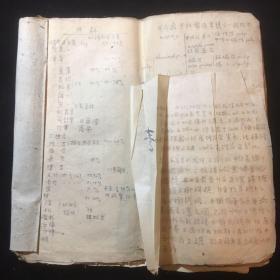 【铁牍精舍】【造纸研究文献】 50年代前后造纸技术稿钞本一册,约50页,字极佳,25.5x25cm