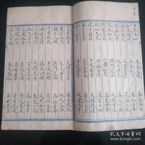 古籍文史 手抄本  杂录对联