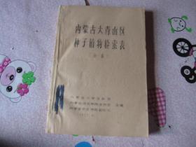 内蒙古林学院林学系
