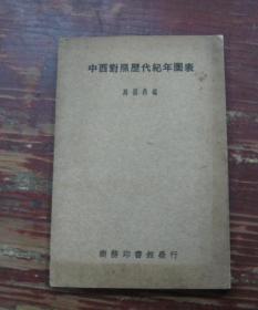 中西对照历代纪年图表