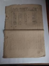 文史资料:【汶上县辛店公社 桥梁大队 11个生产队】 基本肥料工与实交肥料工统计对照表 (二)【手写】
