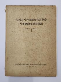 江西省无产阶级文化大革命两条路线斗争大事记(1965.9——1967.8)