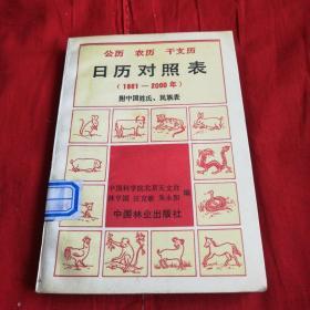 公历 农历 干支历 日历对照表(1881年-2000年)