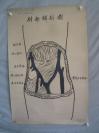5-60年代 手绘 山东医学院挂图一张 肘部解剖图 尺寸104*74厘米