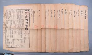 """1934年 《國立北平師范大學校務匯報》第七十期至八十五期共存十七期(內容涉及總理紀念周、計劃委員會第一次會議記錄、訓練職業師資、中德文化協會等;其中有十四期均有毛筆書寫""""張少元先生"""") HXTX104834"""