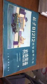 北京BJ212轻型越野汽车构造挂图(全34张)