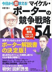 日文原版书 今日から即使える マイケル・ポーターの競争戦略54 単行本   中野 明  (著)