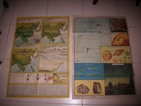 五十年代【天文现象图、气象挂图】2张合售!2开大小
