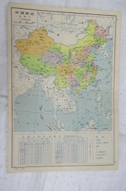 中国地图, 全国行政区划统计表(截至1965年12月31日止)