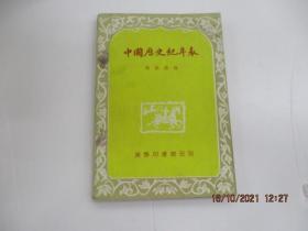 中国历史纪年袁