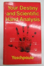 Your Destiny and Scientific Hand Analysis