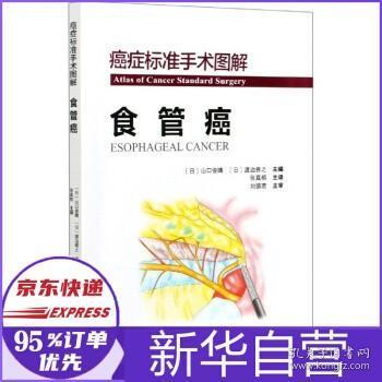 癌症标准手术图解:食管癌