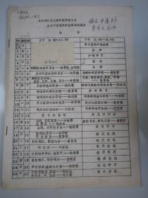 耳鼻咽喉科    朱宗云医生等    方笺    写杂稿资料等 约200张