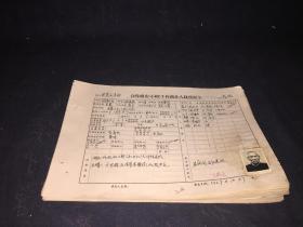 1965年乐清县合作商店 小组 个体商业人员登记卡 基本都有照片  80张