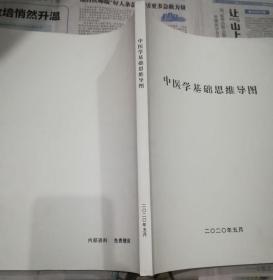 中医学基础思维导图