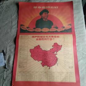 宣传画 革命委员会好(印刷品)