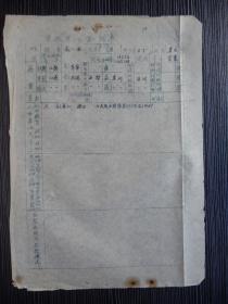 1952年-劳改案犯登记表-祖籍江苏阜宁人-现住江苏武进