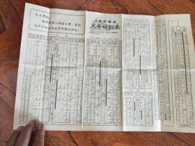 上海铁路局火车时刻表 林彪题词