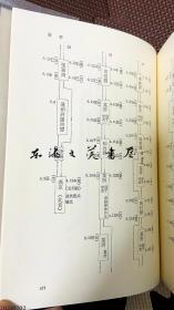 日文原版/日明勘合贸易史料/精装/671页/汤谷稔/1983年 32开 国书刊行会