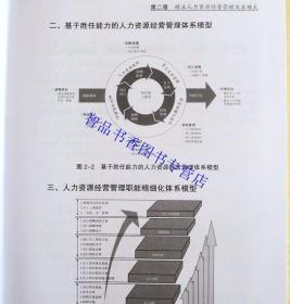 2021年版精益人力资源经营与精益人才育成全1册精装 中华工商联合出版社正版企业人力资源管理书籍 全量化绩效薪酬机制模式设计与案例等内容