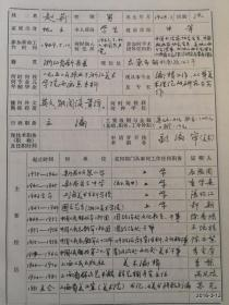 山西美术院赵荆先生小传 评美术编审