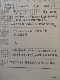 山西青少年报刊蔡军先生小传 评美术编审