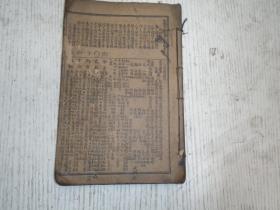 清代《新镌象吉备要通书》第十四卷(日用宜忌)